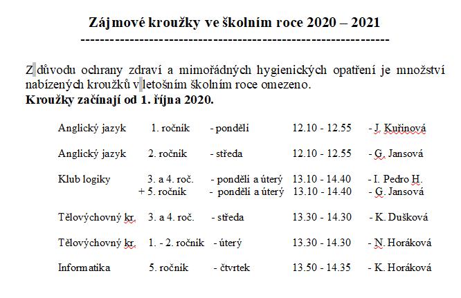 zájmové kroužky, ZŠ Nové Město, 2020 / 2021